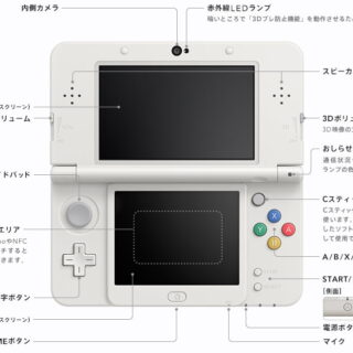 "La ""New"" 3DS. Un futur must have ?"