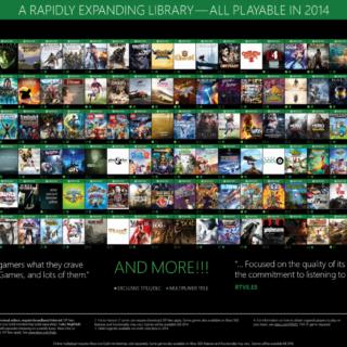 Les jeux Xbox One de 2014