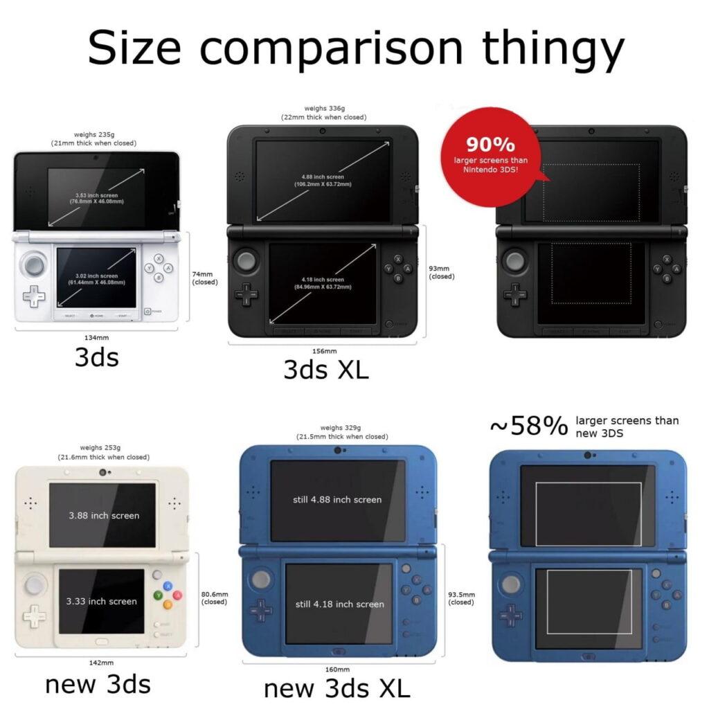 Comparaison des tailles entre les 4 modèles de 3DS
