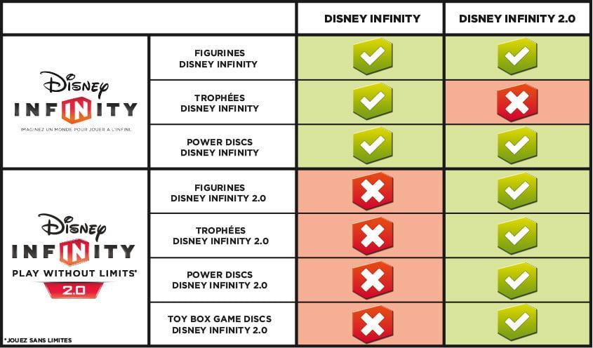 Disney infinity 2.0 coupons