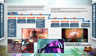 Les différents DLC prévus en détail...